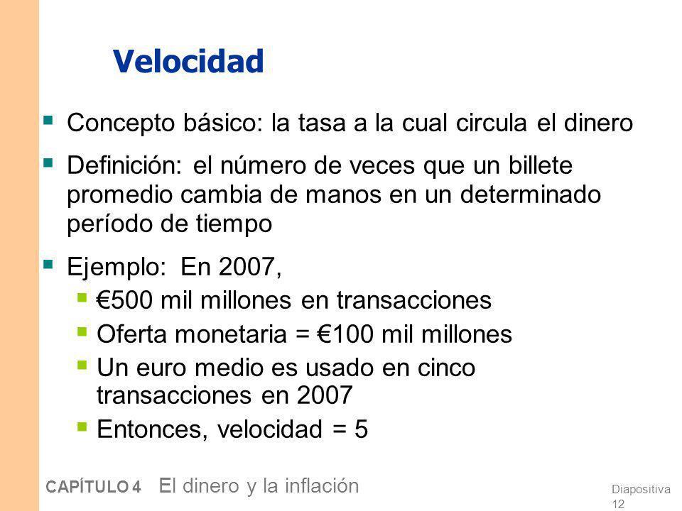 Velocidad Concepto básico: la tasa a la cual circula el dinero