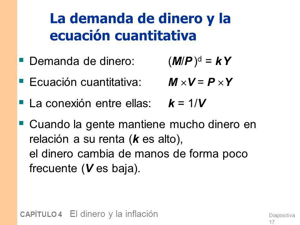 La demanda de dinero y la ecuación cuantitativa