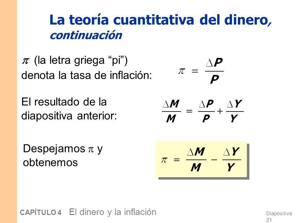 La teoría cuantitativa del dinero, continuación