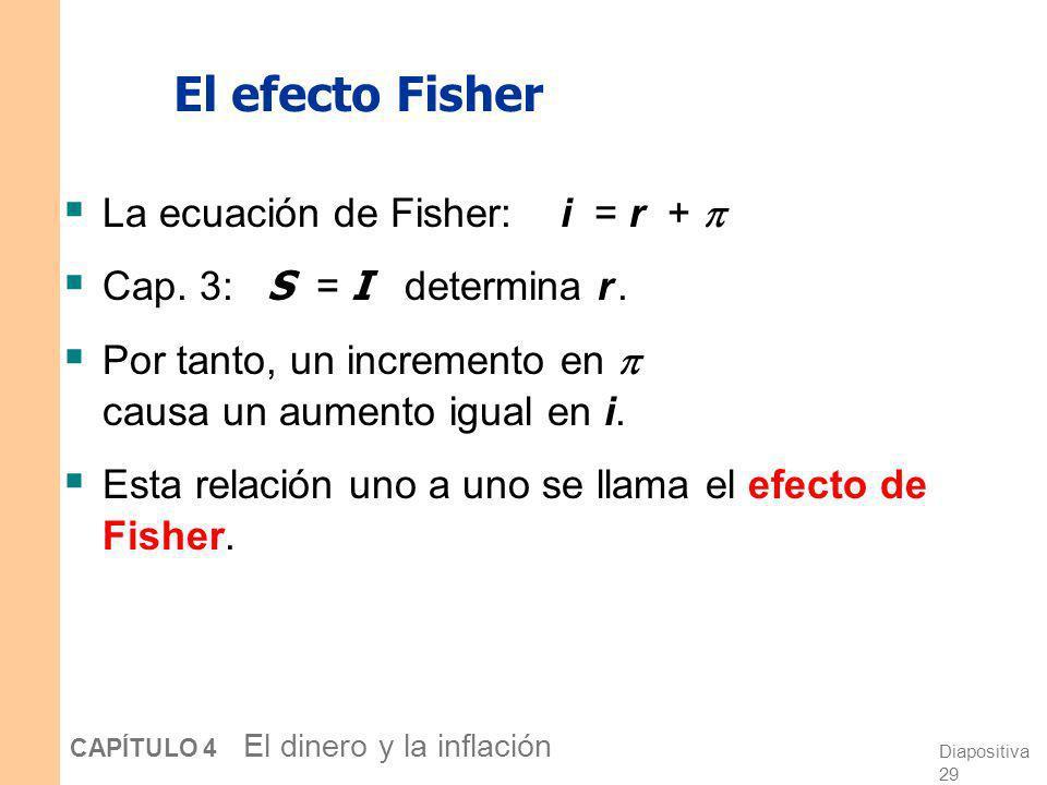 El efecto Fisher La ecuación de Fisher: i = r + 