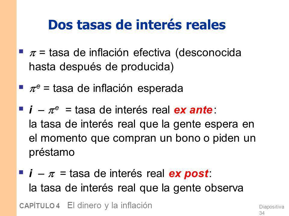 Dos tasas de interés reales