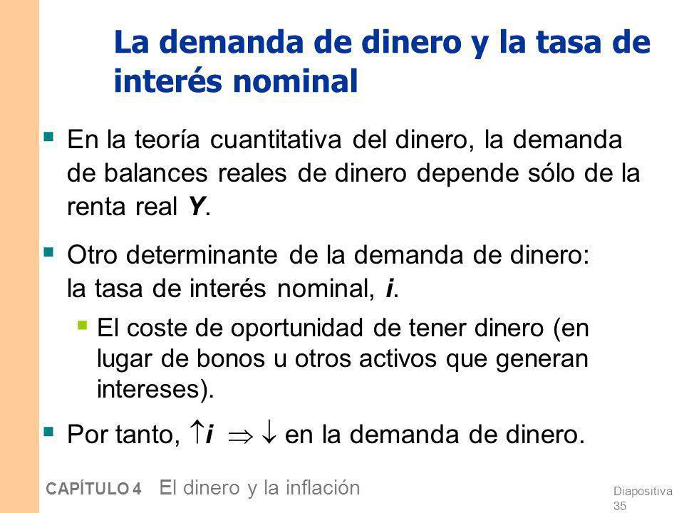 La demanda de dinero y la tasa de interés nominal