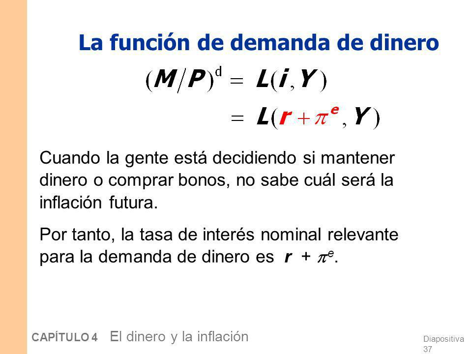 La función de demanda de dinero