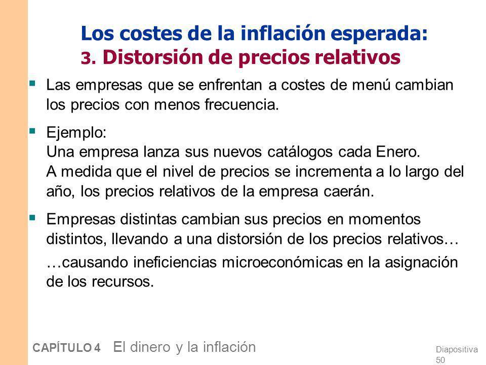 Los costes de la inflación esperada: 3. Distorsión de precios relativos