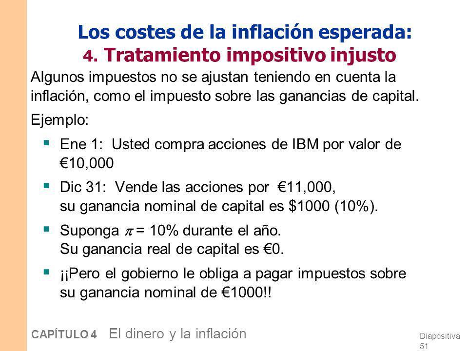 Los costes de la inflación esperada: 4. Tratamiento impositivo injusto