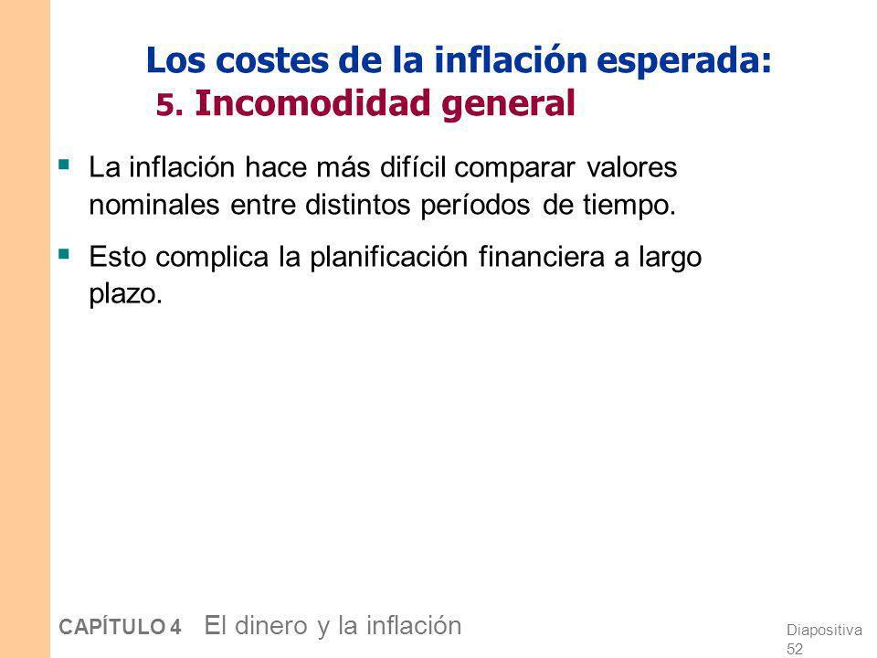 Los costes de la inflación esperada: 5. Incomodidad general
