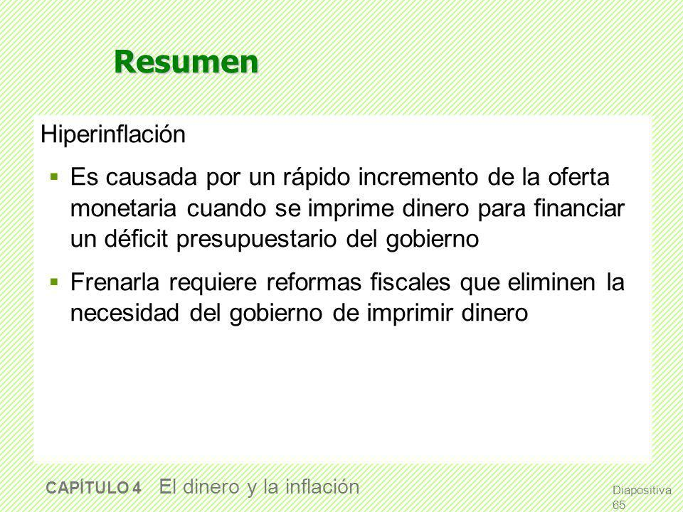 Resumen Hiperinflación