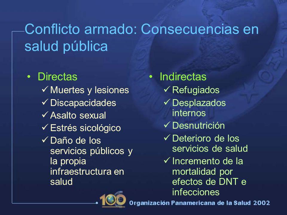 Conflicto armado: Consecuencias en salud pública