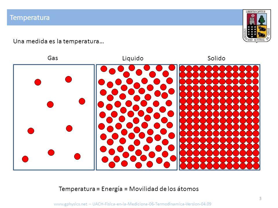 Temperatura Una medida es la temperatura… Gas Liquido Solido