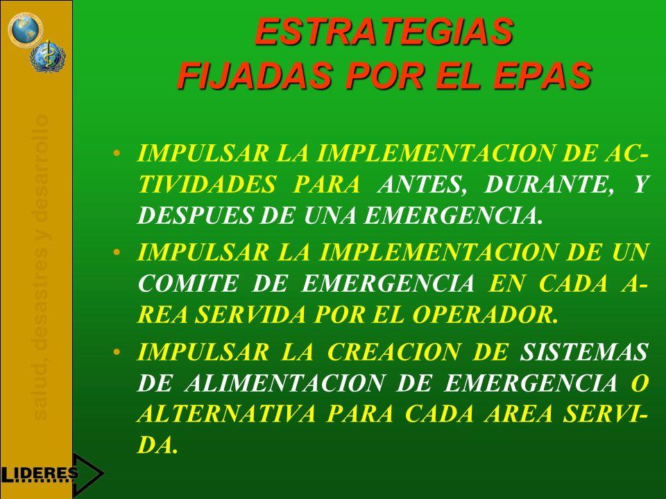 ESTRATEGIAS FIJADAS POR EL EPAS