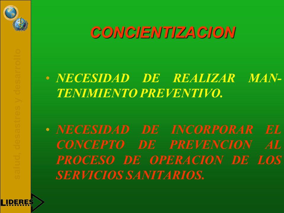 CONCIENTIZACION NECESIDAD DE REALIZAR MAN-TENIMIENTO PREVENTIVO.