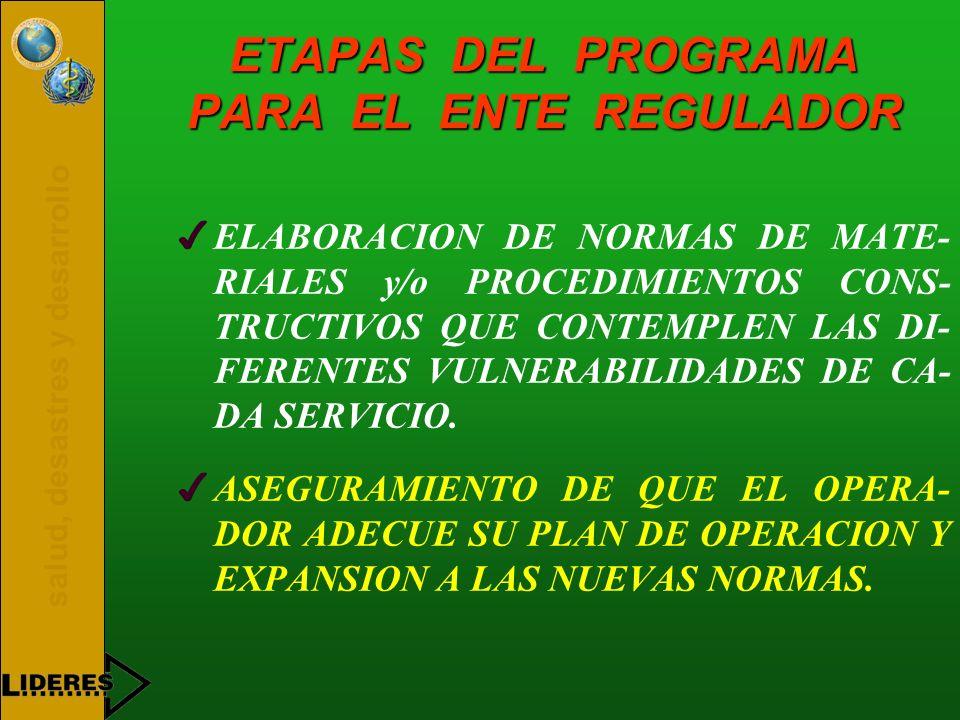 ETAPAS DEL PROGRAMA PARA EL ENTE REGULADOR