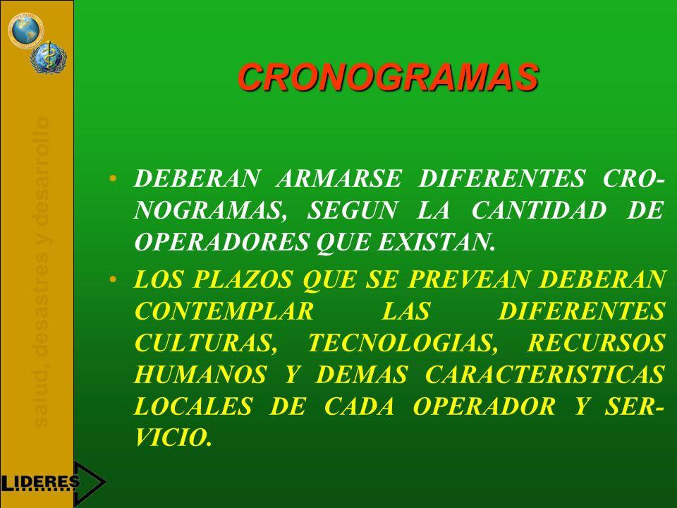 CRONOGRAMAS DEBERAN ARMARSE DIFERENTES CRO-NOGRAMAS, SEGUN LA CANTIDAD DE OPERADORES QUE EXISTAN.