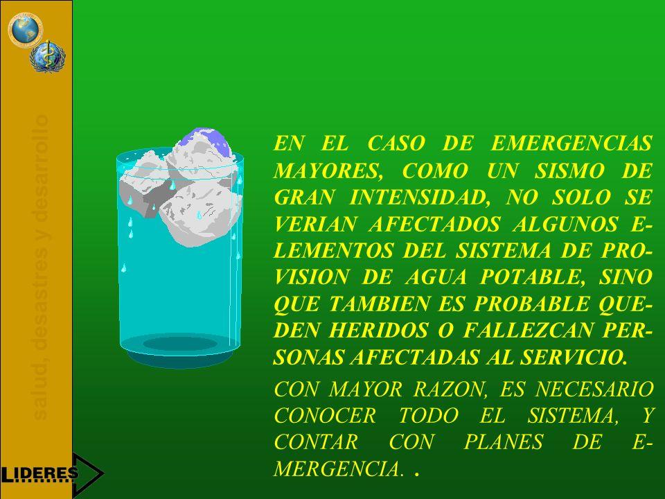 EN EL CASO DE EMERGENCIAS MAYORES, COMO UN SISMO DE GRAN INTENSIDAD, NO SOLO SE VERIAN AFECTADOS ALGUNOS E-LEMENTOS DEL SISTEMA DE PRO-VISION DE AGUA POTABLE, SINO QUE TAMBIEN ES PROBABLE QUE-DEN HERIDOS O FALLEZCAN PER-SONAS AFECTADAS AL SERVICIO.