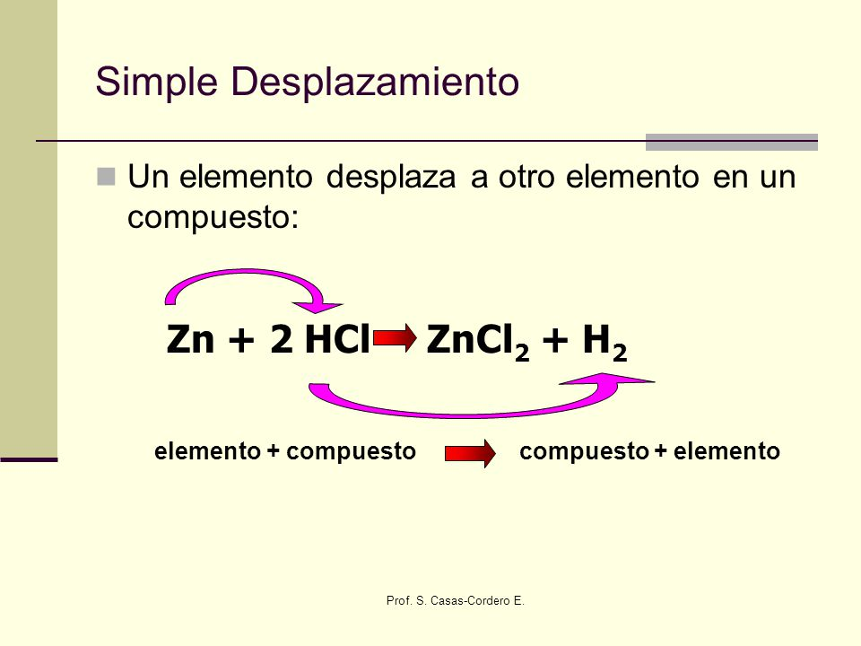 Simple Desplazamiento