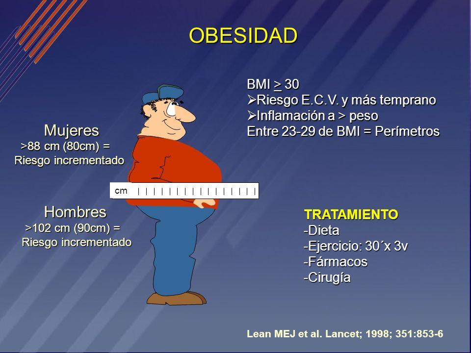 OBESIDAD Mujeres Hombres BMI > 30 Riesgo E.C.V. y más temprano