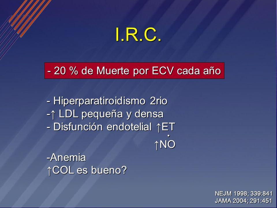 I.R.C. . - 20 % de Muerte por ECV cada año Hiperparatiroidismo 2rio