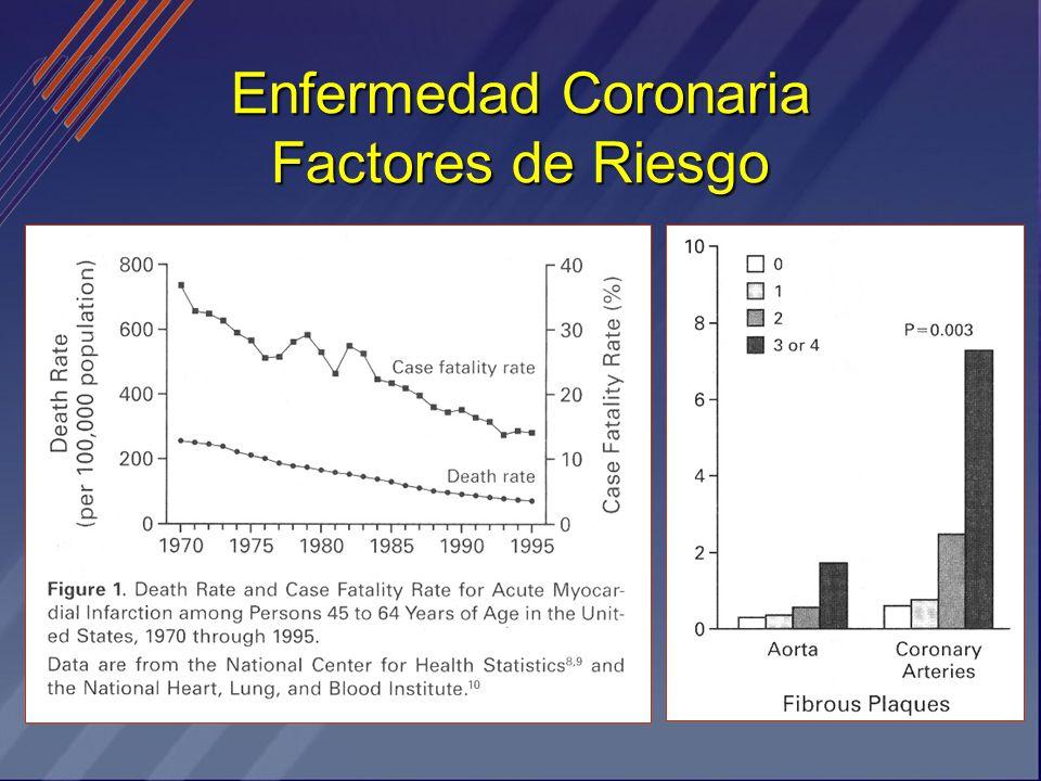 Enfermedad Coronaria Factores de Riesgo