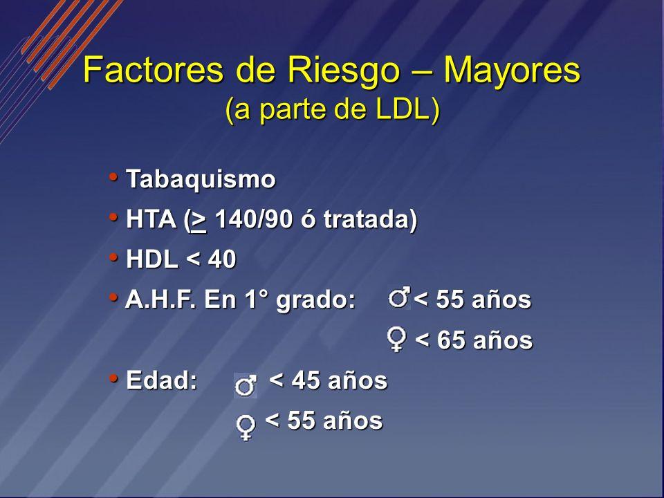 Factores de Riesgo – Mayores (a parte de LDL)