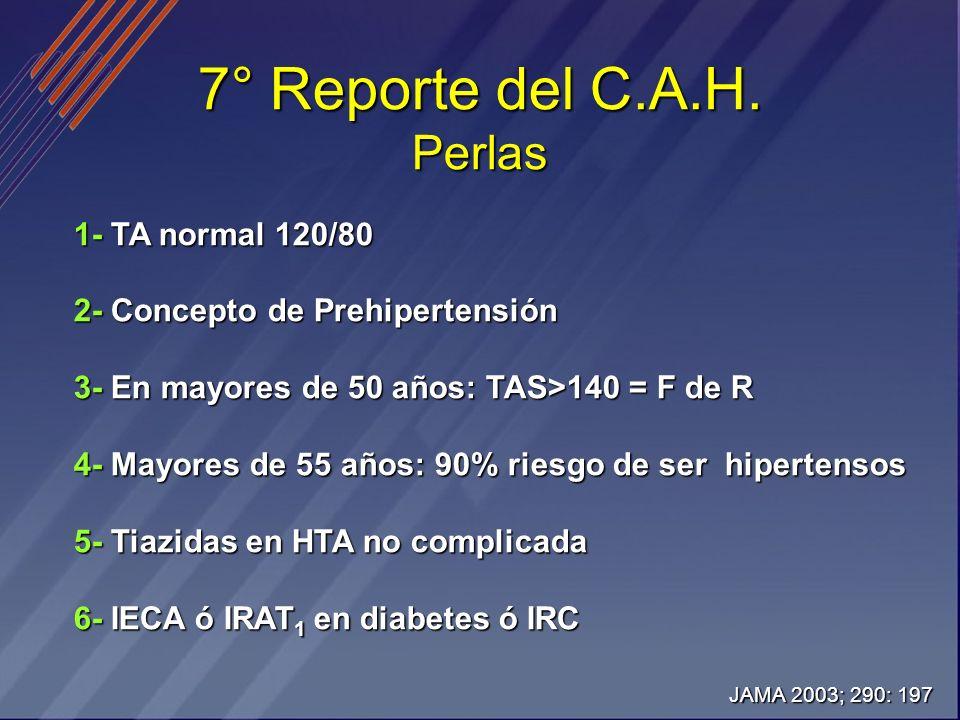 7° Reporte del C.A.H. Perlas