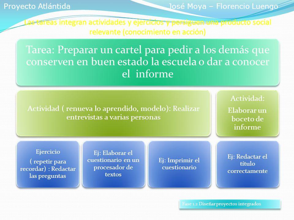 Proyecto Atlántida José Moya – Florencio Luengo.