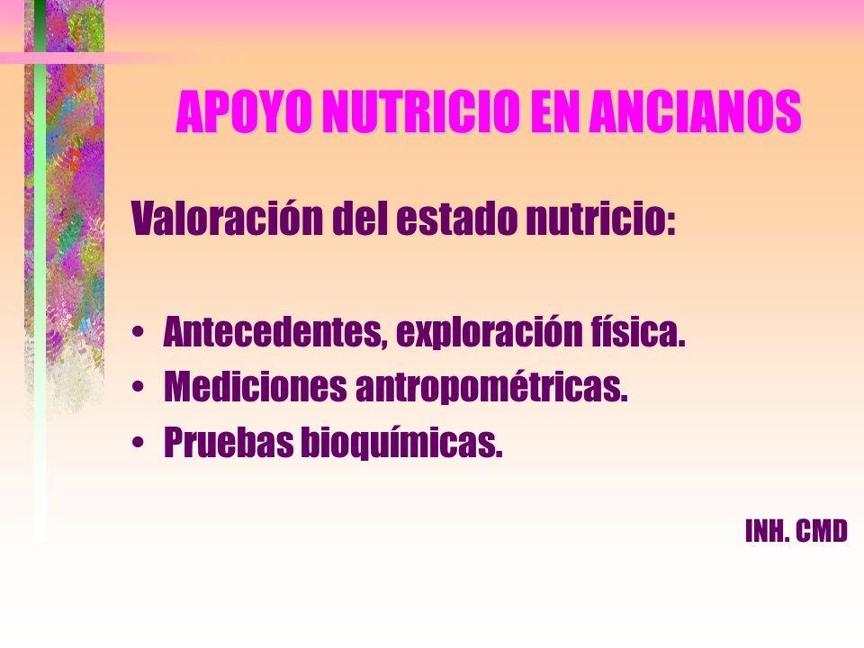 APOYO NUTRICIO EN ANCIANOS