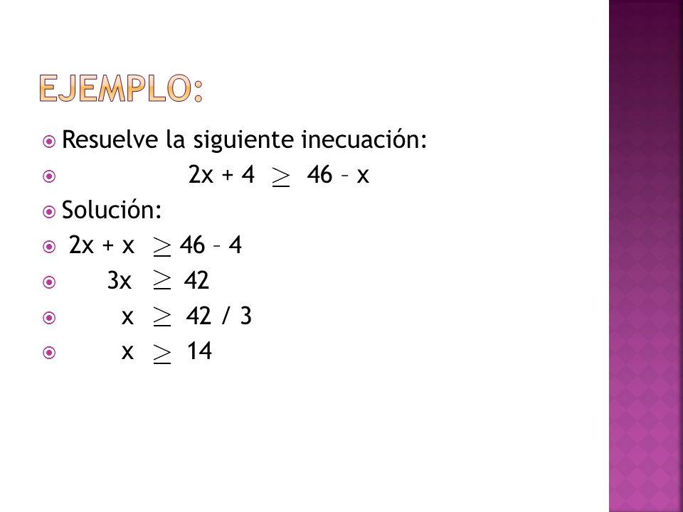 EJEMPLO: Resuelve la siguiente inecuación: 2x + 4 46 – x Solución:
