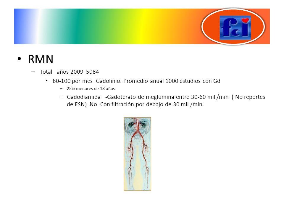 RMN Total años 2009 5084. 80-100 por mes Gadolinio. Promedio anual 1000 estudios con Gd. 25% menores de 18 años.