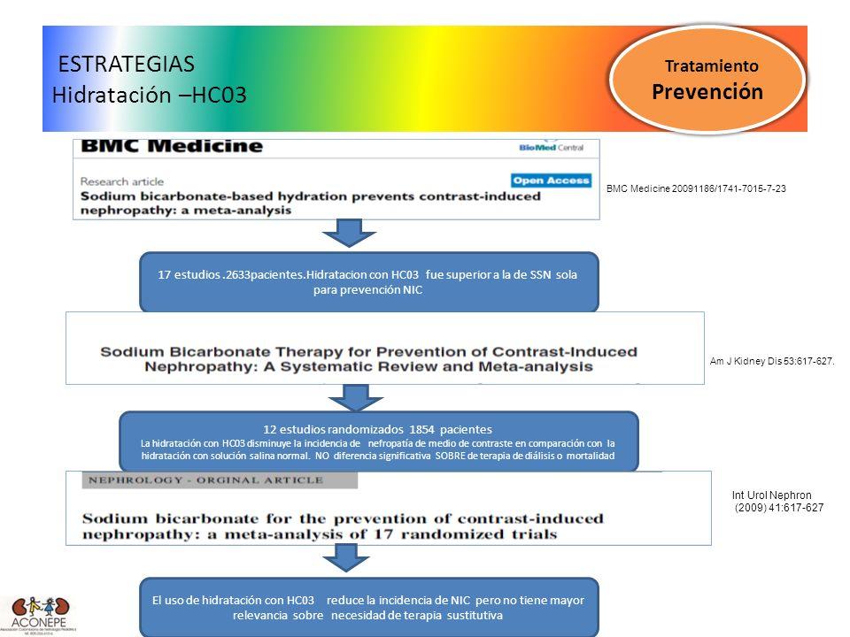 ESTRATEGIAS Hidratación –HC03