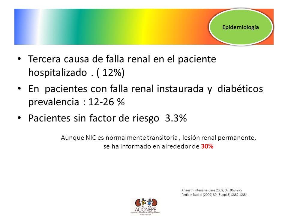 Tercera causa de falla renal en el paciente hospitalizado . ( 12%)