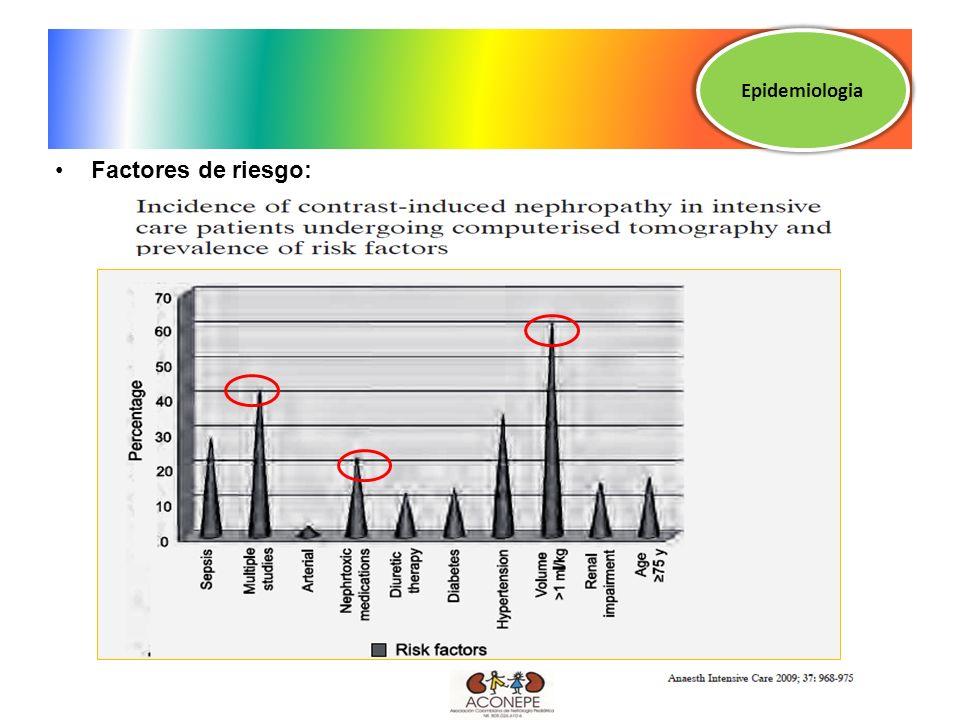 Epidemiologia Factores de riesgo: