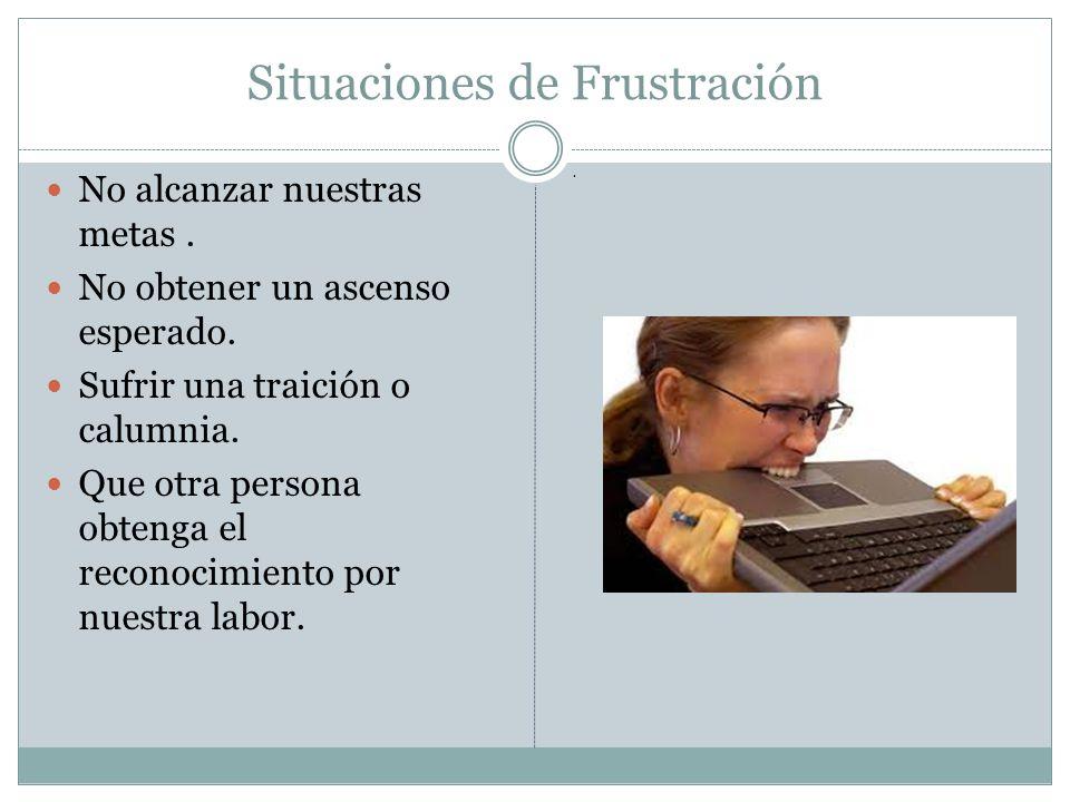 Situaciones de Frustración