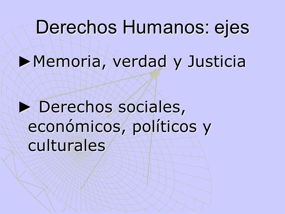 Derechos Humanos: ejes