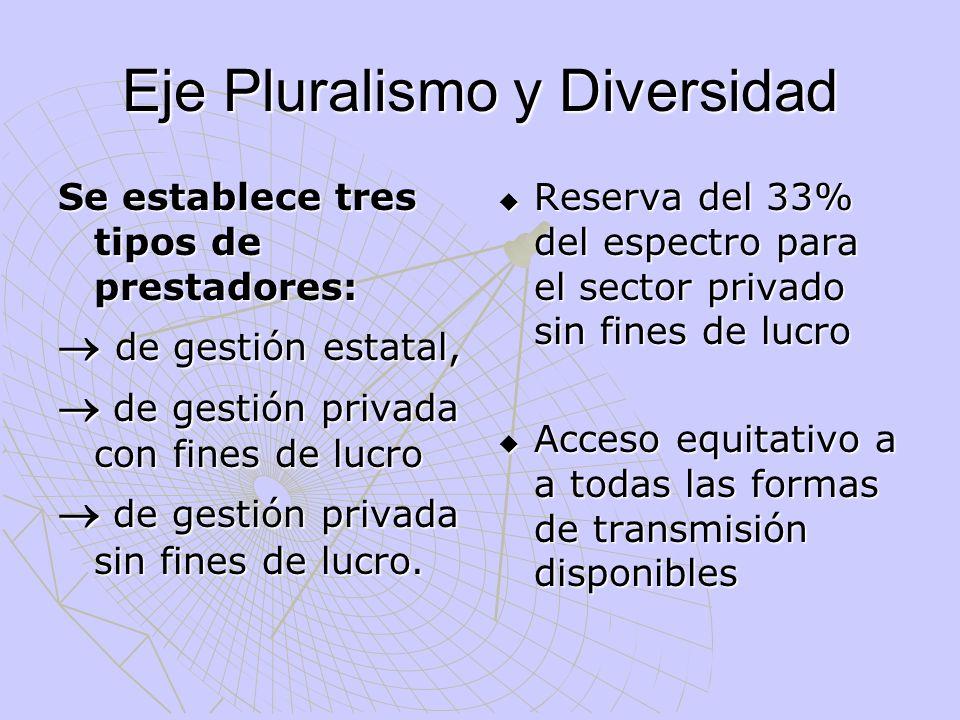 Eje Pluralismo y Diversidad