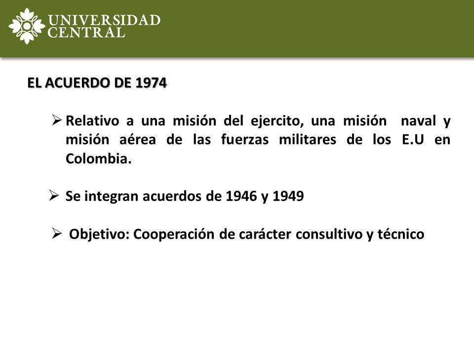 EL ACUERDO DE 1974Relativo a una misión del ejercito, una misión naval y misión aérea de las fuerzas militares de los E.U en Colombia.