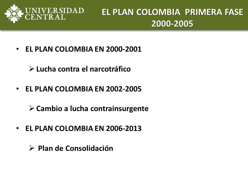 EL PLAN COLOMBIA PRIMERA FASE 2000-2005