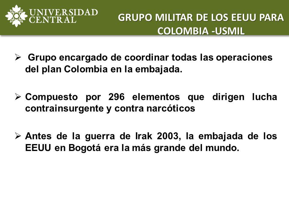 GRUPO MILITAR DE LOS EEUU PARA COLOMBIA -USMIL