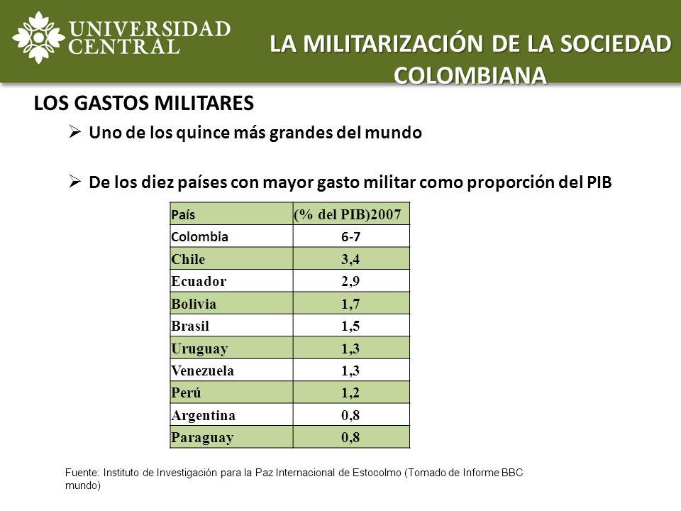 LA MILITARIZACIÓN DE LA SOCIEDAD COLOMBIANA
