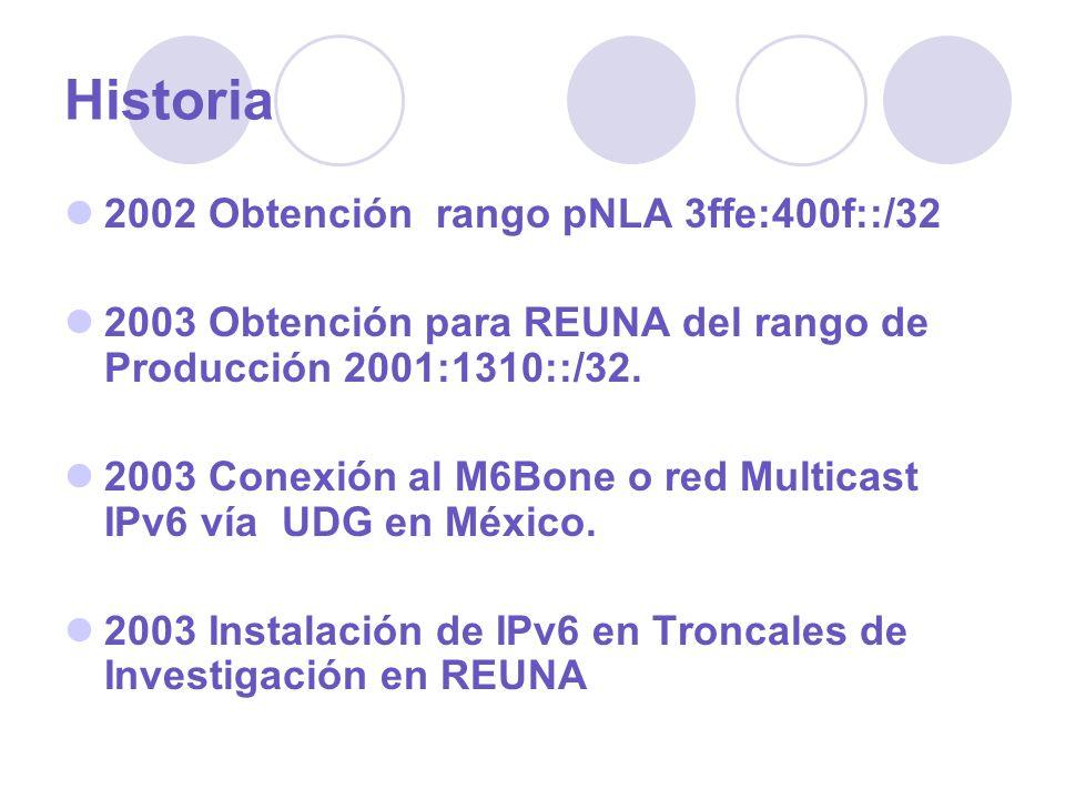 Historia 2002 Obtención rango pNLA 3ffe:400f::/32