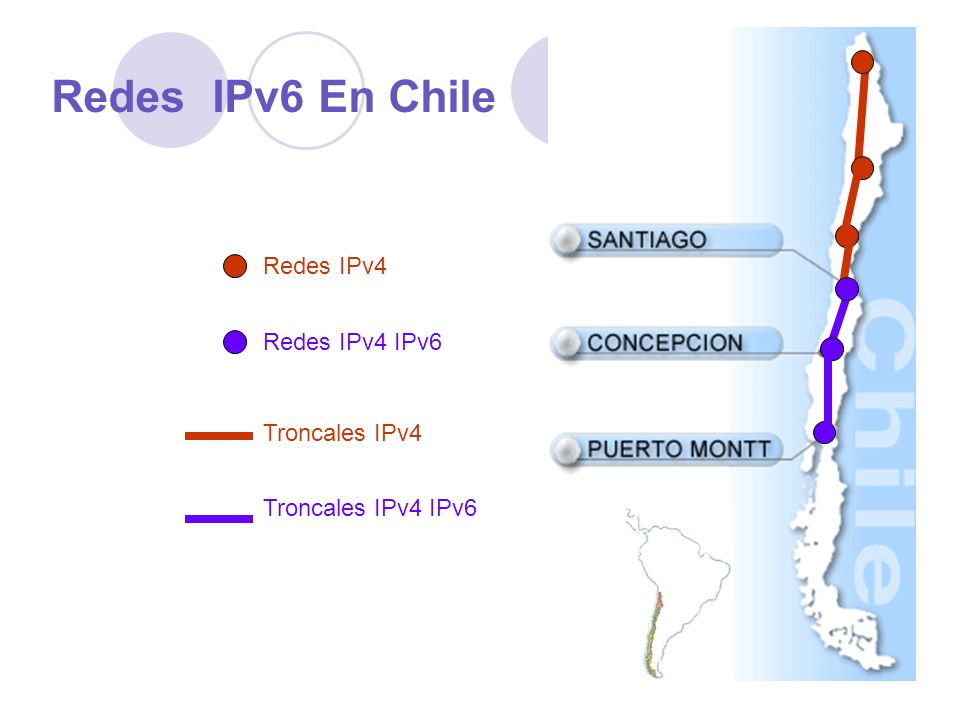 Redes IPv6 En Chile Redes IPv4 Redes IPv4 IPv6 Troncales IPv4