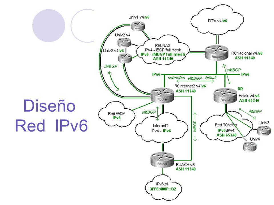 Diseño Red IPv6