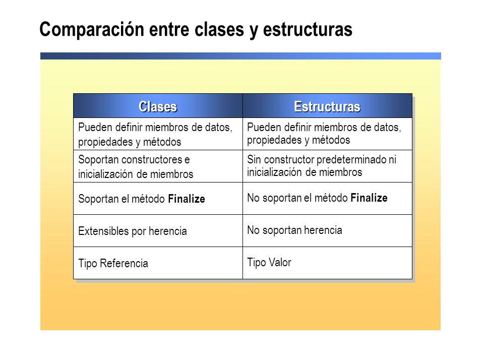 Comparación entre clases y estructuras