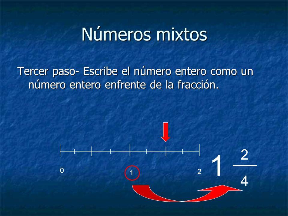 Números mixtos Tercer paso- Escribe el número entero como un número entero enfrente de la fracción.