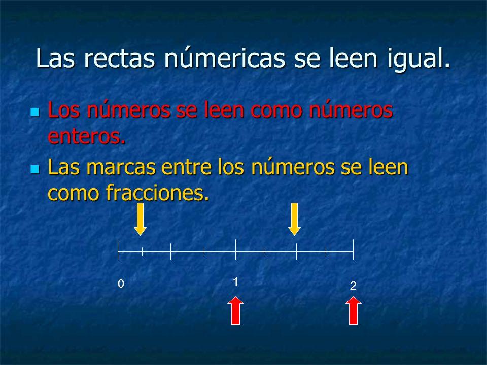 Las rectas númericas se leen igual.