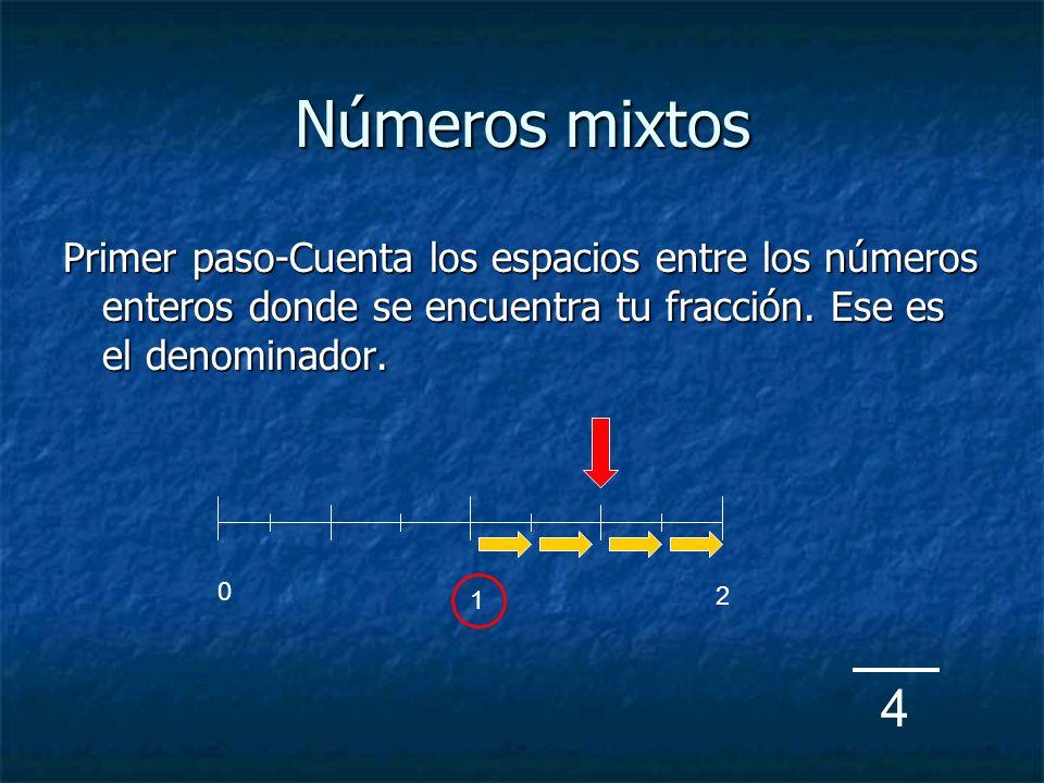 Números mixtos Primer paso-Cuenta los espacios entre los números enteros donde se encuentra tu fracción. Ese es el denominador.