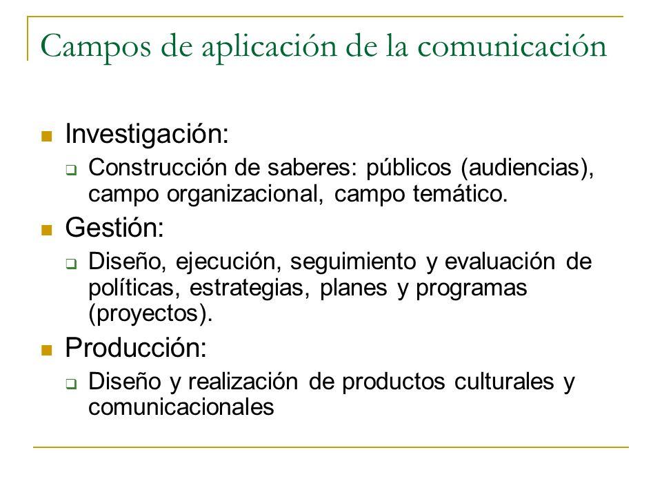 Campos de aplicación de la comunicación