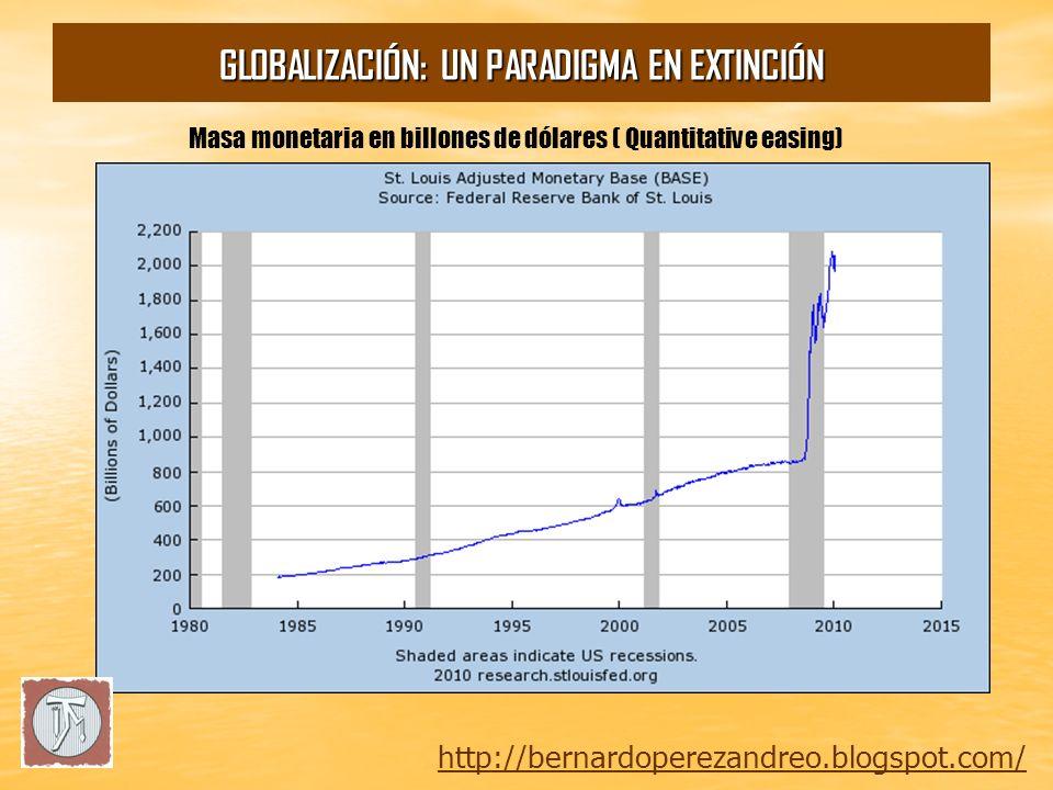 GLOBALIZACIÓN: UN PARADIGMA EN EXTINCIÓN