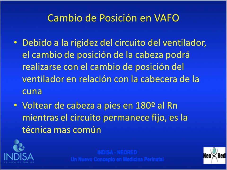 Cambio de Posición en VAFO