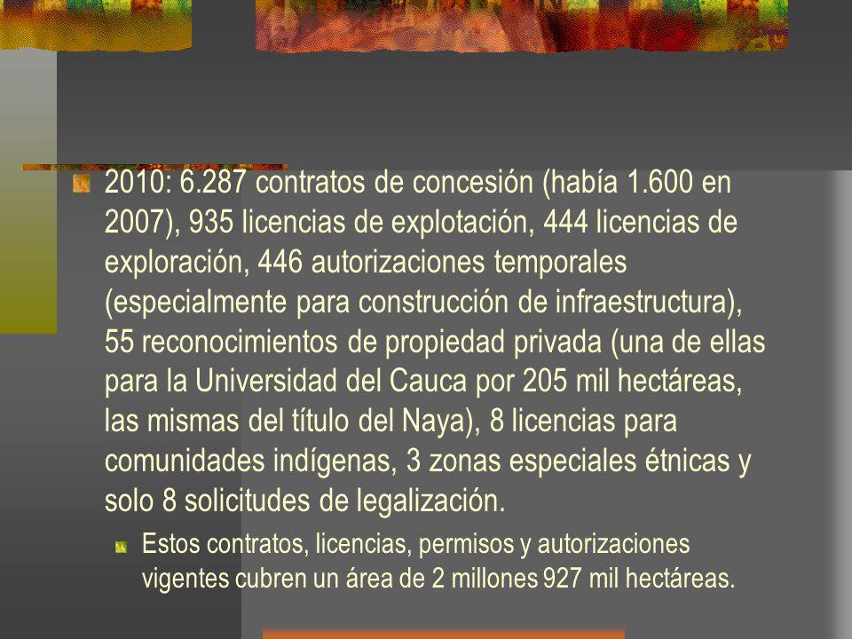 2010: 6. 287 contratos de concesión (había 1