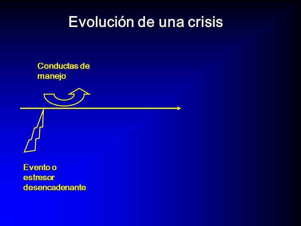 Evolución de una crisis